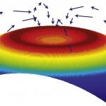 Nature Physics 7 , 490-495 (2011) -f2