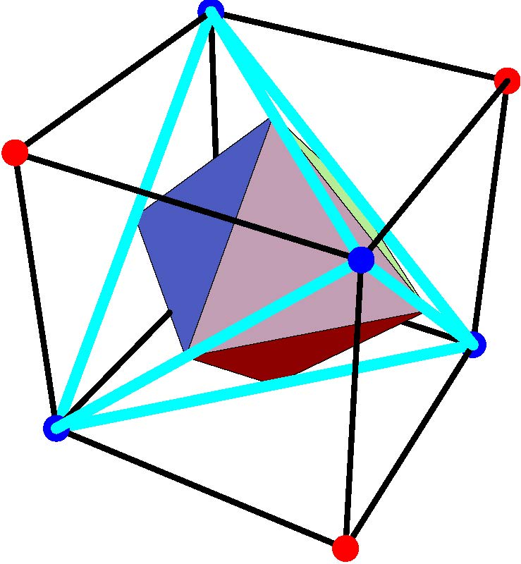 The geometry of two qubits