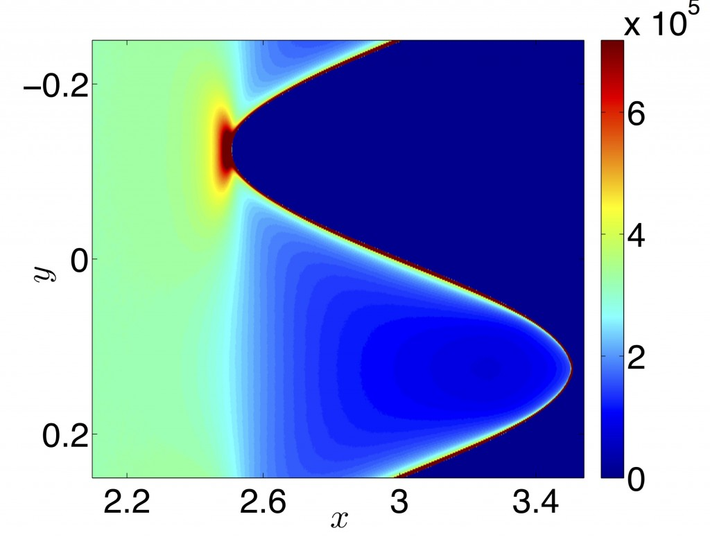 particle densities in a system of active Brownian particles near a curved wall.